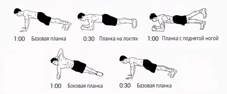 Самые эффективные упражнения на пресс планка